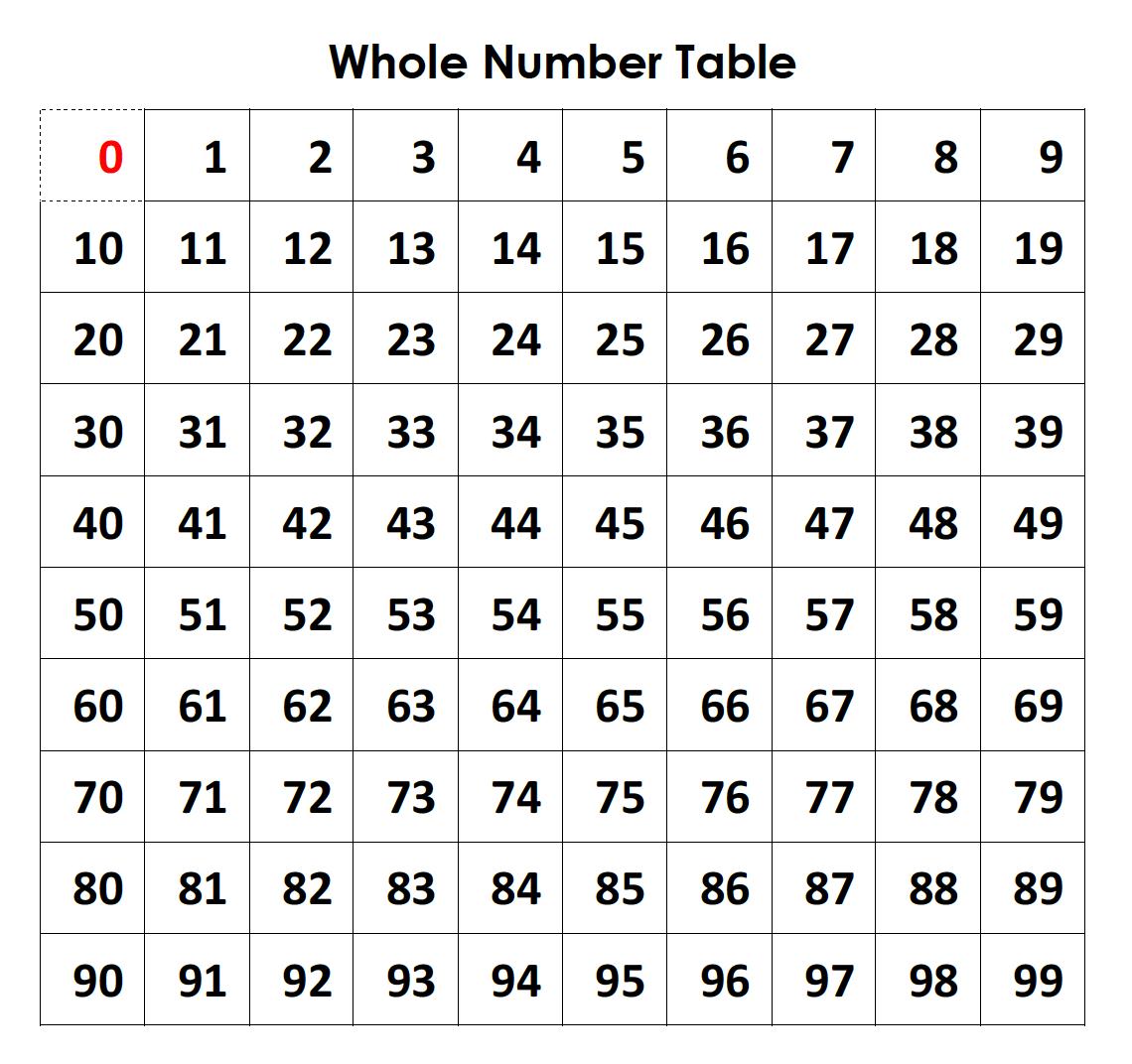Chọn số đẹp cho từng tuổi bạn cần biết