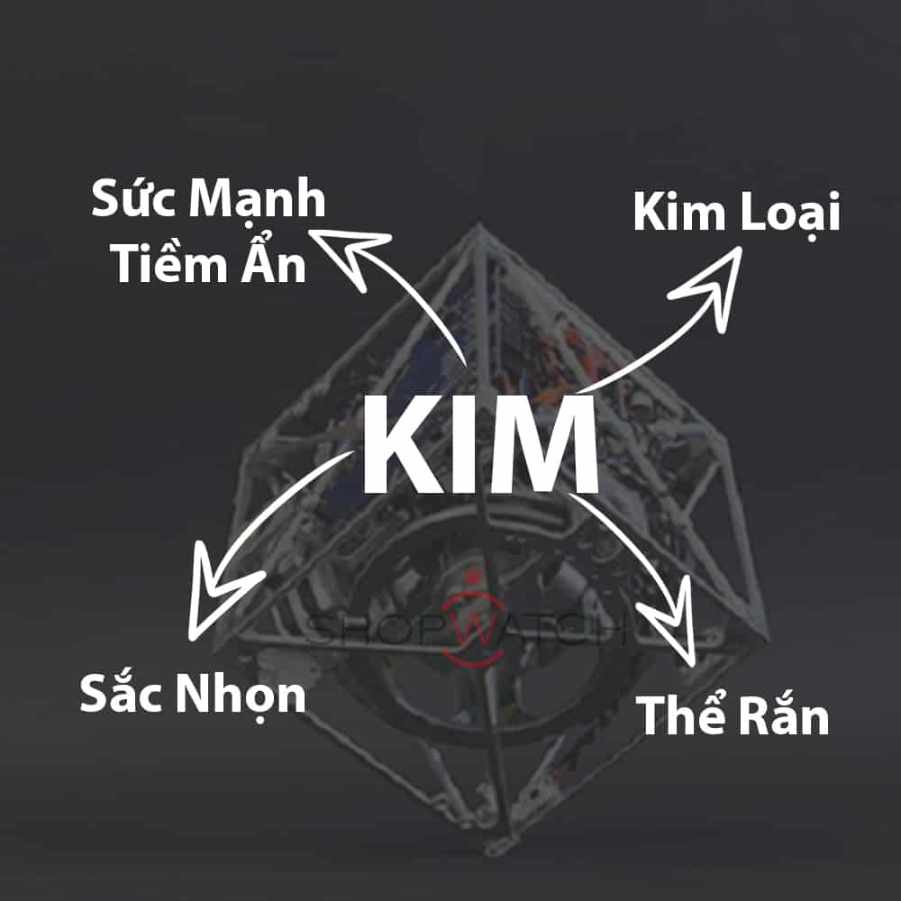 Phong thủy cho người mệnh Kim